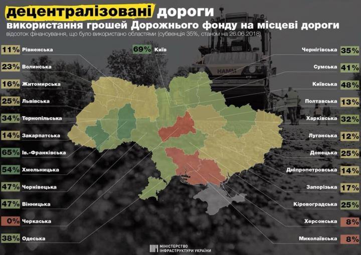 В каких городах больше всего и меньше всего ремонтируют дороги (инфографика)
