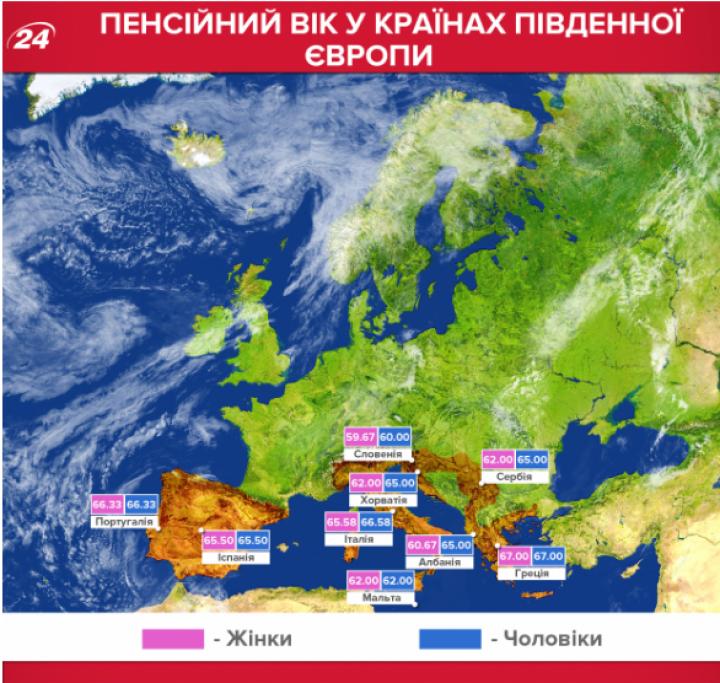 Пенсионный возраст в Украине и других странах Европы (инфографика)