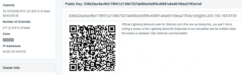 Число Lightning-каналов в сети биткоина превысило 9000