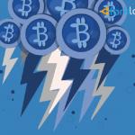 CoinGate отчитался о прогрессе в имплементации Lightning Network