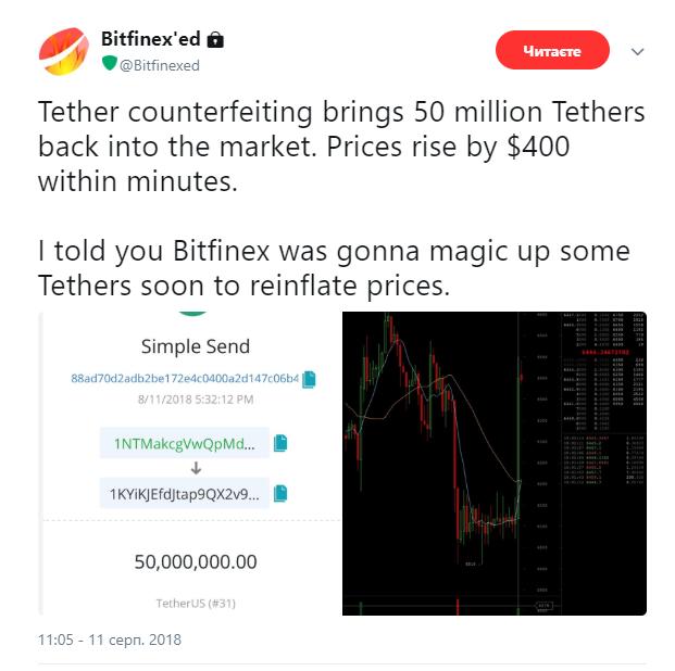 Рыночное предложение Tether USD выросло еще на  млн