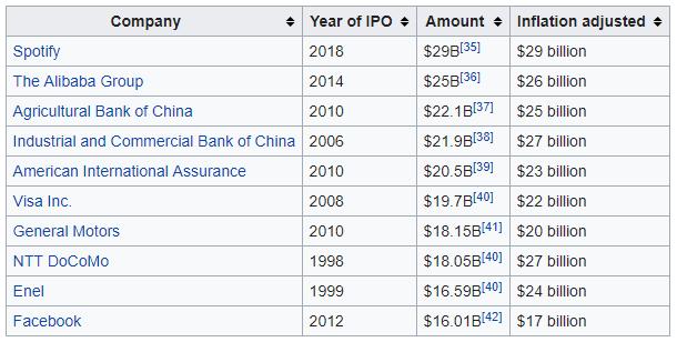 Компания Bitmain намерена привлечь  млрд в ходе IPO