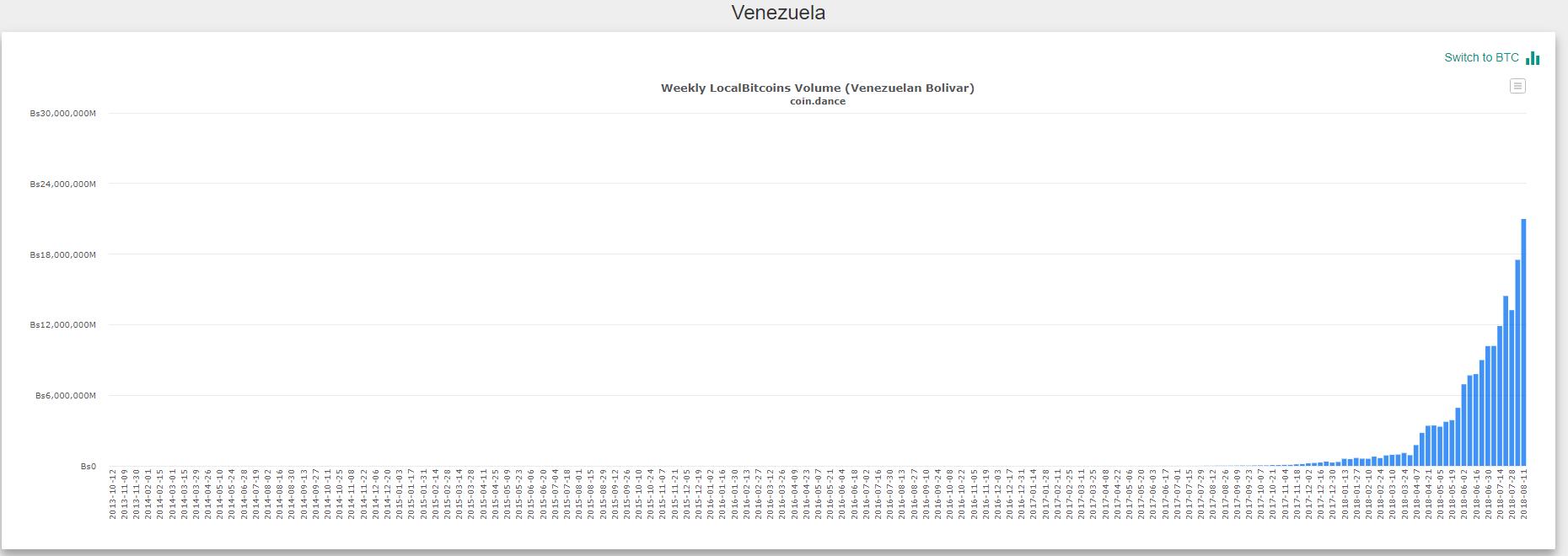 Мадуро: привязка боливара к El Petro позволит повысить зарплаты в 60 раз