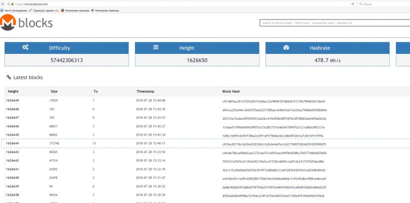 Криптобиржа Livecoin потеряла свыше  ,8 млн из-за уязвимости в коде Monero