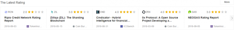 Биткоин-биржа Binance анонсировала запуск рейтинговой платформы