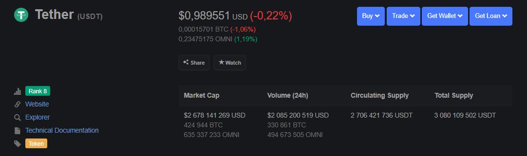 Биткоин на Bitfinex торгуется выше, чем на ряде других бирж