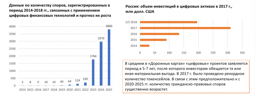 В России появится коллегия по цифровым спорам