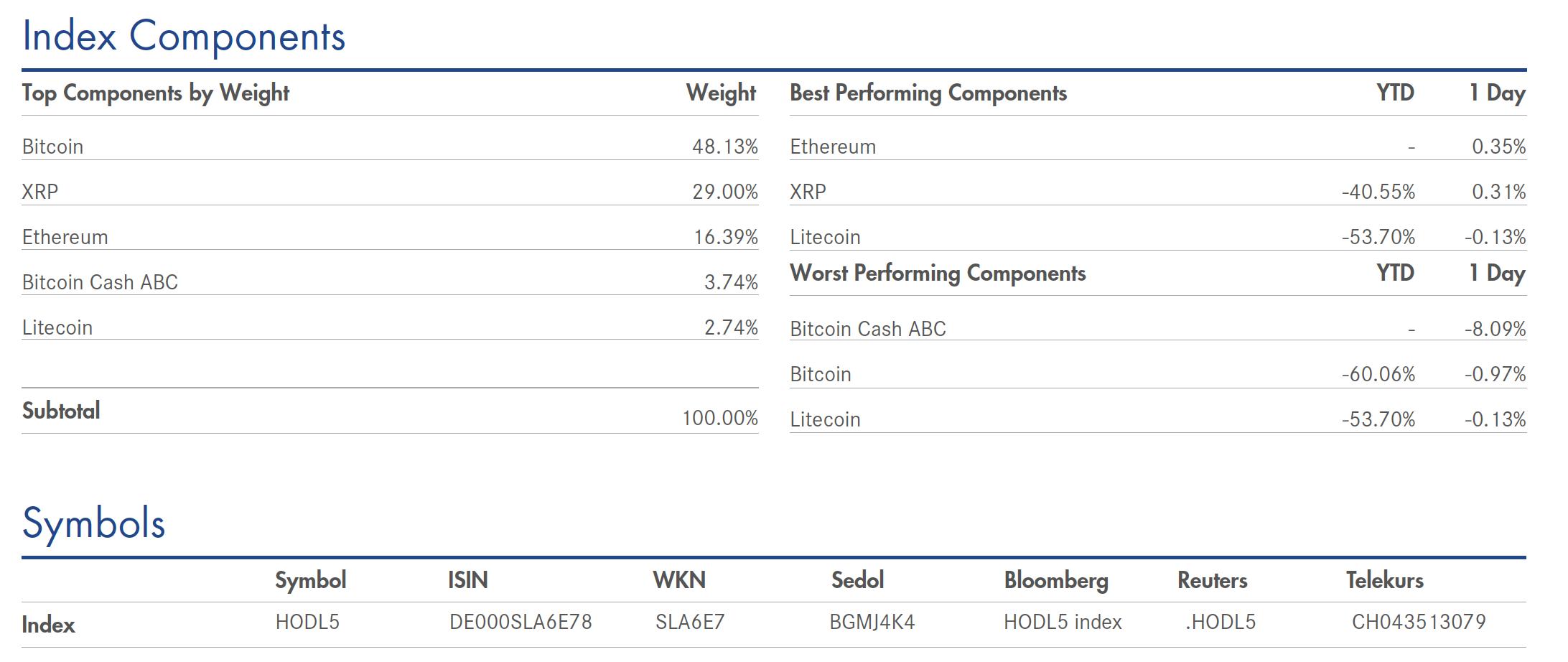 Швейцарская биржа запустит аналог биткоин-ETF