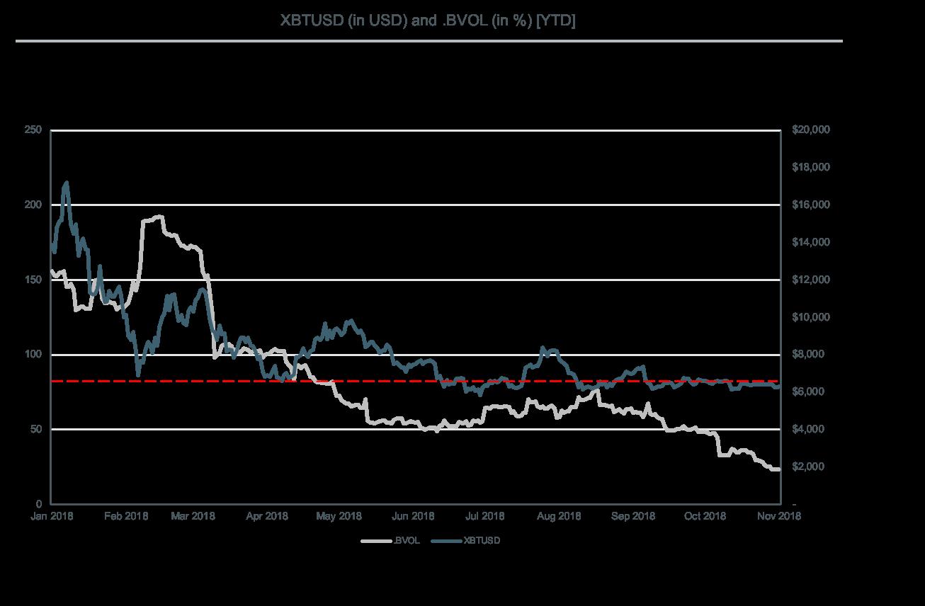 Глава BitMEX: цена биткоина может упасть до 00