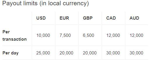СМИ: биткоин-биржа Coinbase добавила возможность бесплатного вывода средств на PayPal