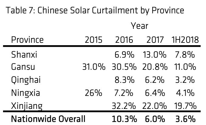 Исследование: 77% биткоин-майнеров используют возобновляемую энергию