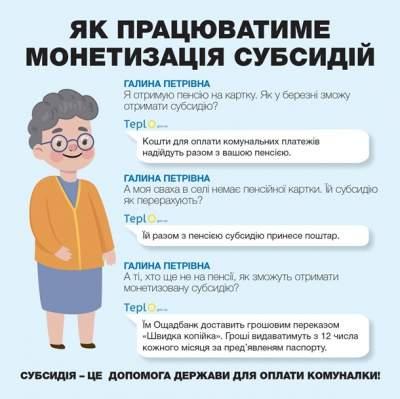 Украинцам рассказали подробности монетизации субсидий