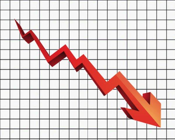 Впервые за 5 лет активность российского бизнеса упала до минимума